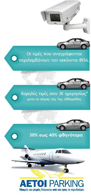 τιμοκαταλογος-παρκινγκ-φθηνο-ασφαλες-βενιζελος-airport